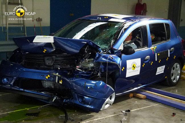 crash-test-nuova-dacia-sandero_2
