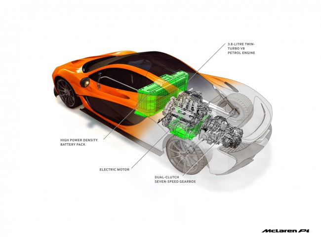 A középmotoros hajtáslánc előtt és a vezető mögött áll a lítiumion-polimeres, vízhűtéses akku. A váltó duplakuplungos és hétsebességes, a háromfázisú vízhűtéses villanymotor a V8-as mellett forog