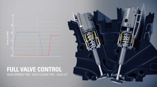 A Qoros-motor hengerfejének metszete: a szelepeket sűrített levegő nyitja, olajnyomás tartja nyitva, és az is zárja (rugó ellenében)